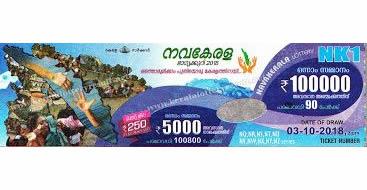 nava kerala lottery ticket nk1 2018 image